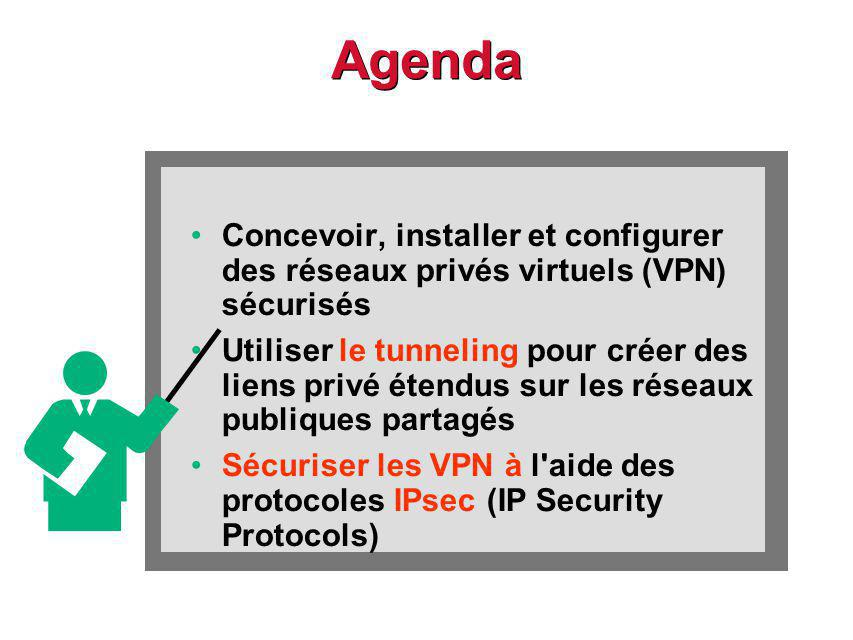 Agenda Concevoir, installer et configurer des réseaux privés virtuels (VPN) sécurisés Utiliser le tunneling pour créer des liens privé étendus sur les réseaux publiques partagés Sécuriser les VPN à l aide des protocoles IPsec (IP Security Protocols)
