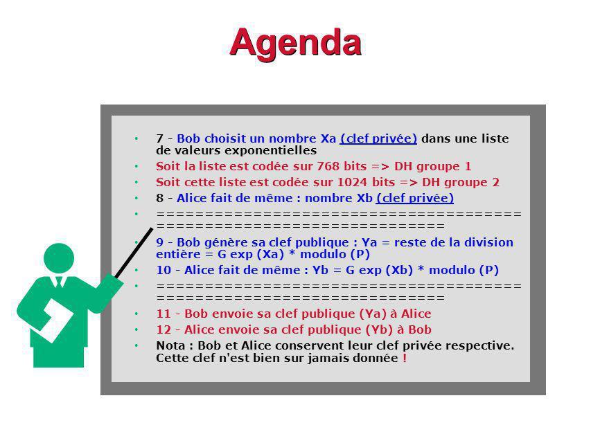 Agenda 7 - Bob choisit un nombre Xa (clef privée) dans une liste de valeurs exponentielles Soit la liste est codée sur 768 bits => DH groupe 1 Soit cette liste est codée sur 1024 bits => DH groupe 2 8 - Alice fait de même : nombre Xb (clef privée) ====================================== ============================== 9 - Bob génère sa clef publique : Ya = reste de la division entière = G exp (Xa) * modulo (P) 10 - Alice fait de même : Yb = G exp (Xb) * modulo (P) ====================================== ============================== 11 - Bob envoie sa clef publique (Ya) à Alice 12 - Alice envoie sa clef publique (Yb) à Bob Nota : Bob et Alice conservent leur clef privée respective.
