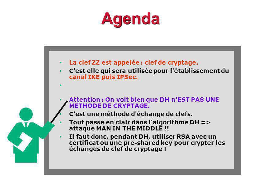 Agenda La clef ZZ est appelée : clef de cryptage.