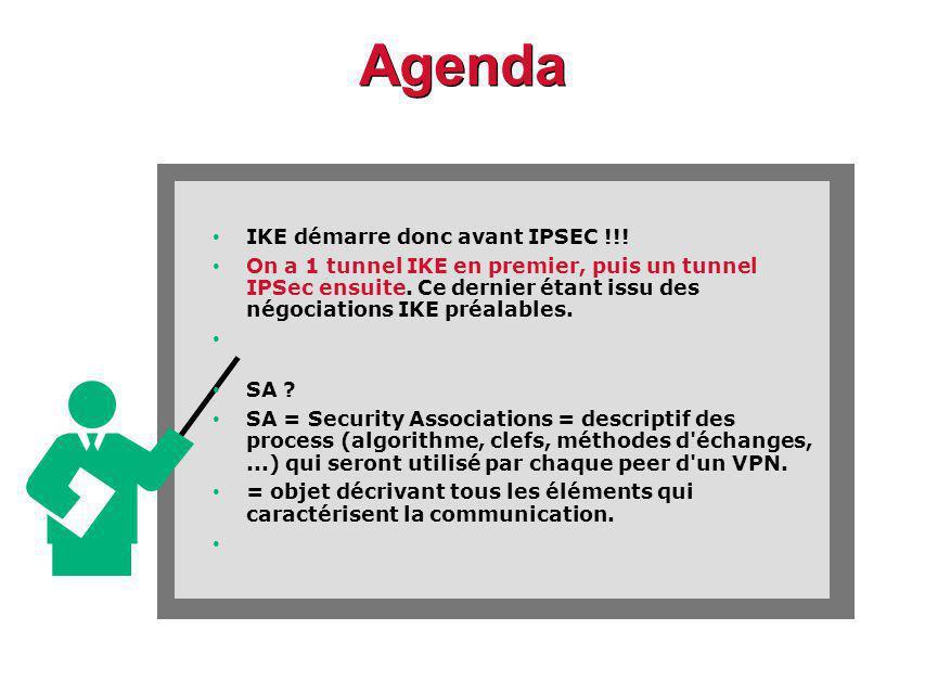 Agenda IKE démarre donc avant IPSEC !!.On a 1 tunnel IKE en premier, puis un tunnel IPSec ensuite.