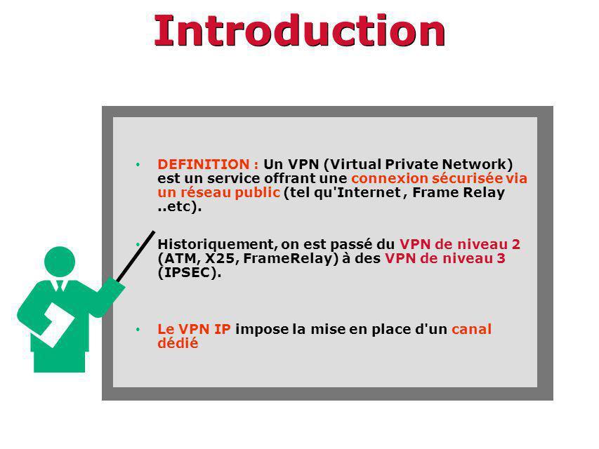 Introduction Ce canal peut être implémenté de différentes manières : L2TP (niveau 2 du modèle OSI) ou IPSec (niveau 3) ou PPTP (Microsoft) ou GRE (Generic Routing Encapsulation permettant de créer un réseau VPN dédié) ou L2F (protocole Cisco).