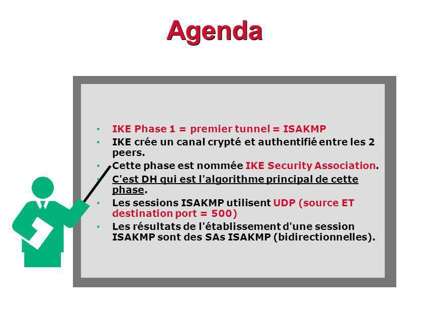 Agenda IKE Phase 1 = premier tunnel = ISAKMP IKE crée un canal crypté et authentifié entre les 2 peers.