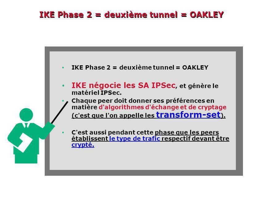 IKE Phase 2 = deuxième tunnel = OAKLEY IKE Phase 2 = deuxième tunnel = OAKLEY IKE négocie les SA IPSec, et génère le matériel IPSec.