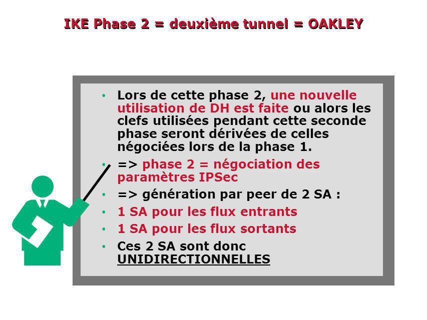 IKE Phase 2 = deuxième tunnel = OAKLEY Lors de cette phase 2, une nouvelle utilisation de DH est faite ou alors les clefs utilisées pendant cette seconde phase seront dérivées de celles négociées lors de la phase 1.