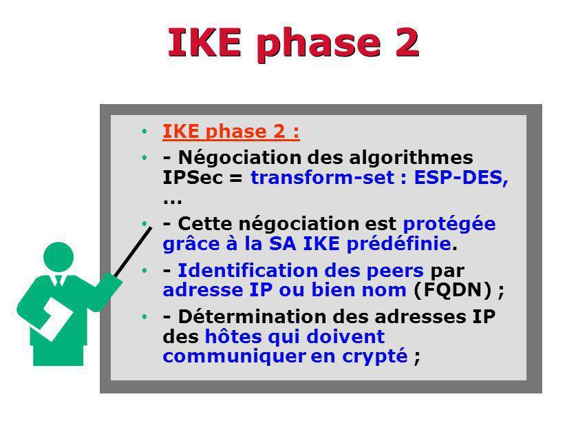 IKE phase 2 IKE phase 2 : - Négociation des algorithmes IPSec = transform-set : ESP-DES,...