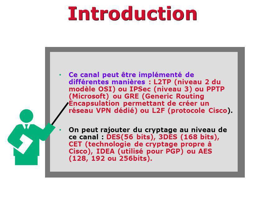 mode transport Si on est en mode transport (mode bout en bout) : On chiffre le reste du paquet (autres headers + payloads) avec la clef secrète génèrée, et on rajoute au paquet un header ESP.