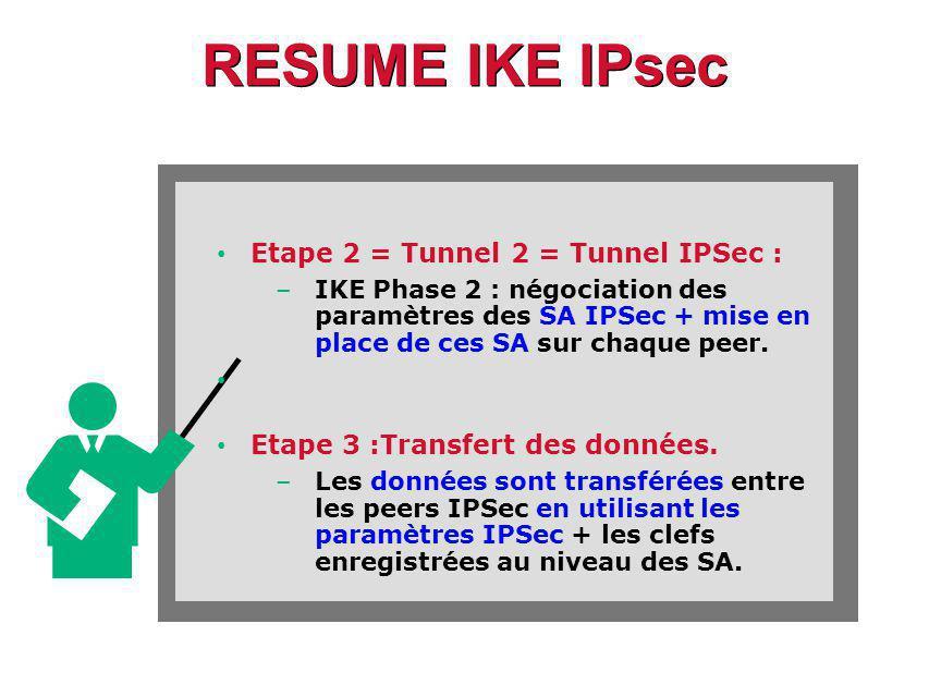 RESUME IKE IPsec Etape 2 = Tunnel 2 = Tunnel IPSec : –IKE Phase 2 : négociation des paramètres des SA IPSec + mise en place de ces SA sur chaque peer.