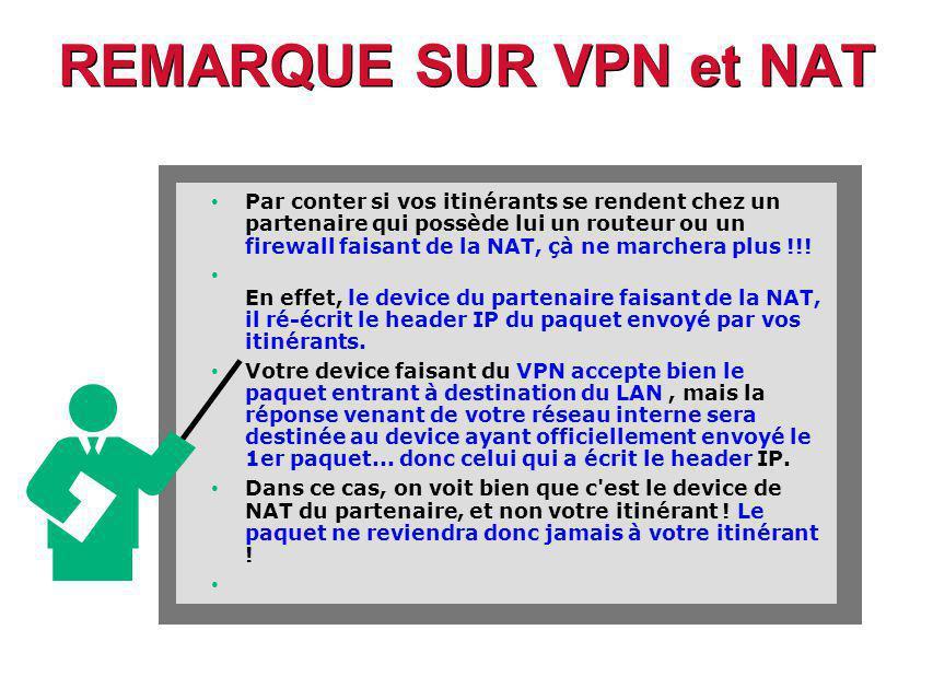 REMARQUE SUR VPN et NAT Par conter si vos itinérants se rendent chez un partenaire qui possède lui un routeur ou un firewall faisant de la NAT, çà ne marchera plus !!.