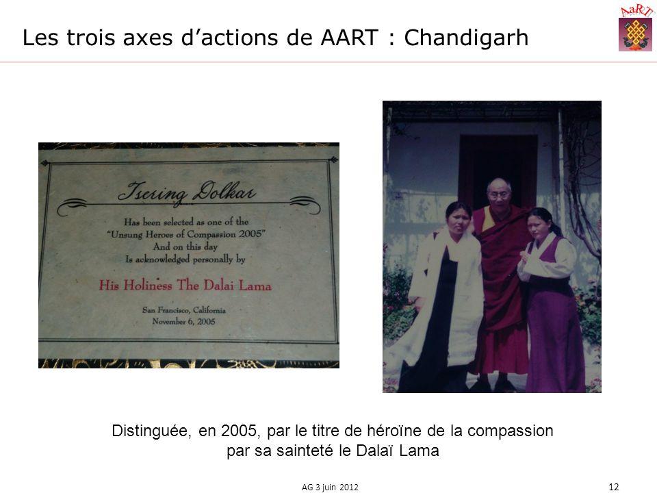 Les trois axes dactions de AART : Chandigarh AG 3 juin 2012 12 Distinguée, en 2005, par le titre de héroïne de la compassion par sa sainteté le Dalaï Lama