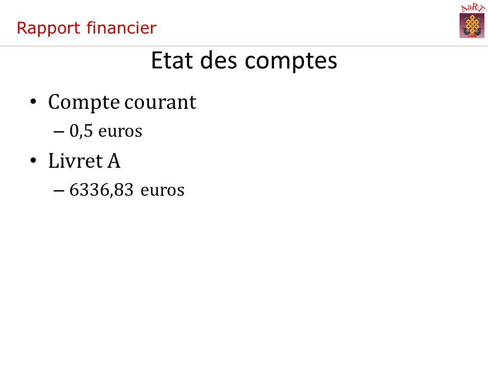 Etat des comptes Compte courant – 0,5 euros Livret A – 6336,83 euros Rapport financier