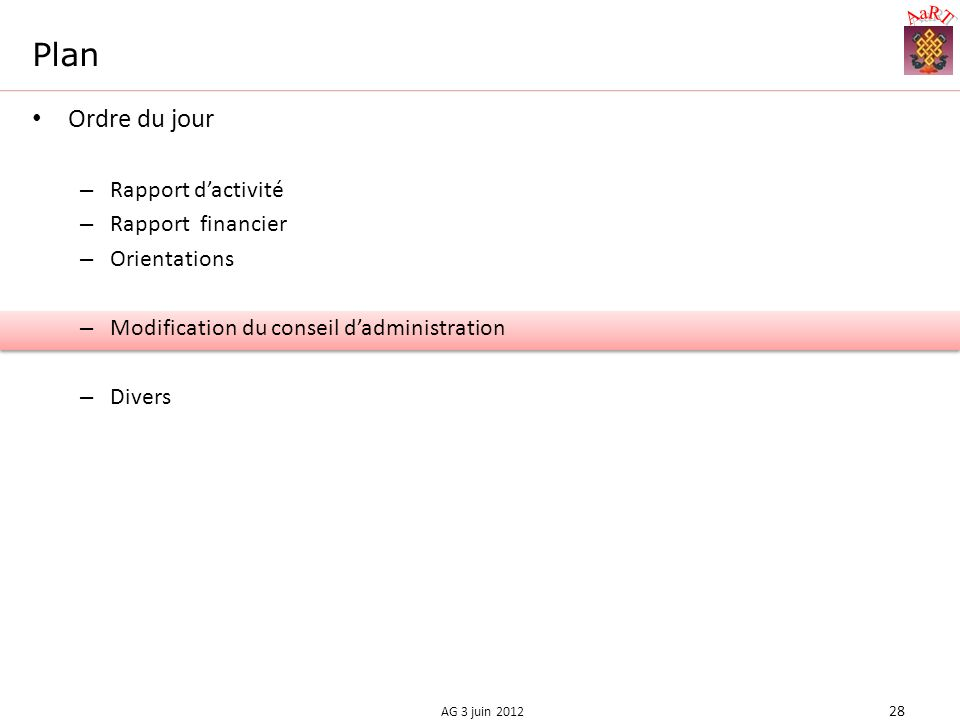 Plan Ordre du jour – Rapport dactivité – Rapport financier – Orientations – Modification du conseil dadministration – Divers 28 AG 3 juin 2012