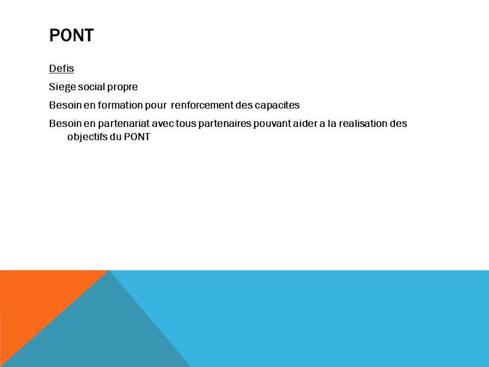 PONT Defis Siege social propre Besoin en formation pour renforcement des capacites Besoin en partenariat avec tous partenaires pouvant aider a la realisation des objectifs du PONT