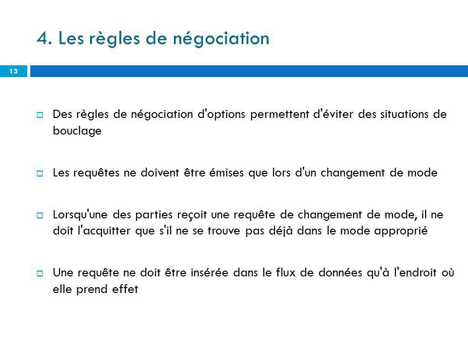 4. Les règles de négociation Des règles de négociation d'options permettent d'éviter des situations de bouclage Les requêtes ne doivent être émises qu