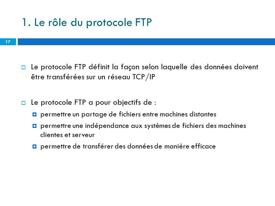 1. Le rôle du protocole FTP Le protocole FTP définit la façon selon laquelle des données doivent être transférées sur un réseau TCP/IP Le protocole FT
