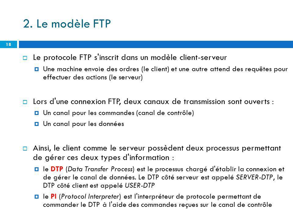 2. Le modèle FTP Le protocole FTP s'inscrit dans un modèle client-serveur Une machine envoie des ordres (le client) et une autre attend des requêtes p