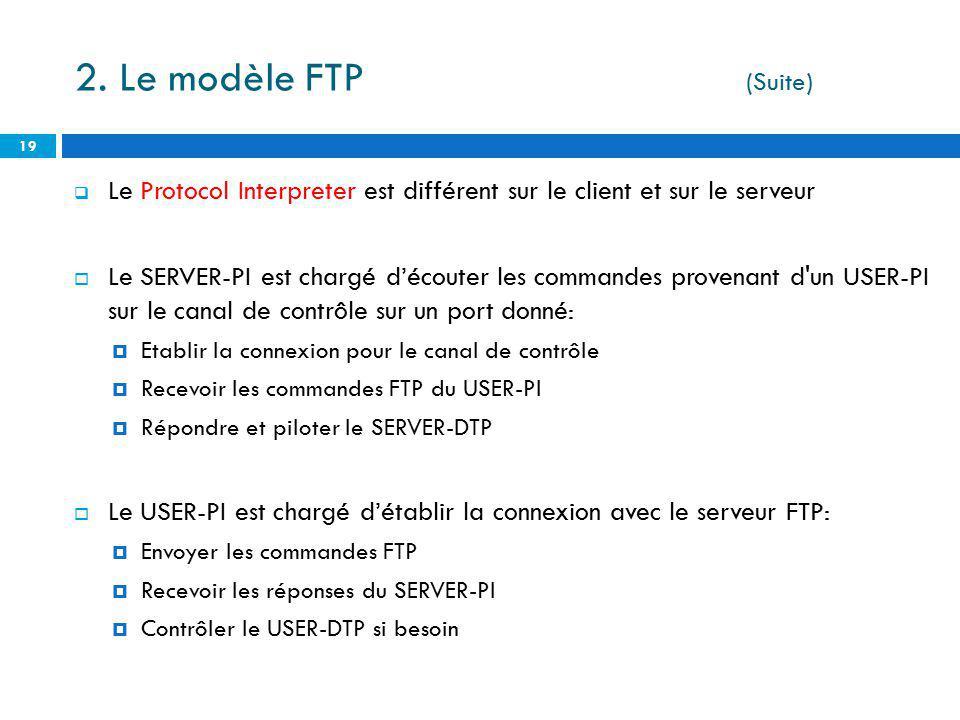 19 Le Protocol Interpreter est différent sur le client et sur le serveur Le SERVER-PI est chargé découter les commandes provenant d'un USER-PI sur le