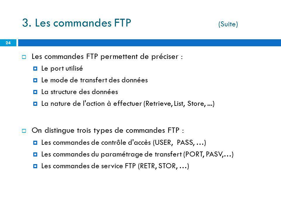 Les commandes FTP permettent de préciser : Le port utilisé Le mode de transfert des données La structure des données La nature de l'action à effectuer