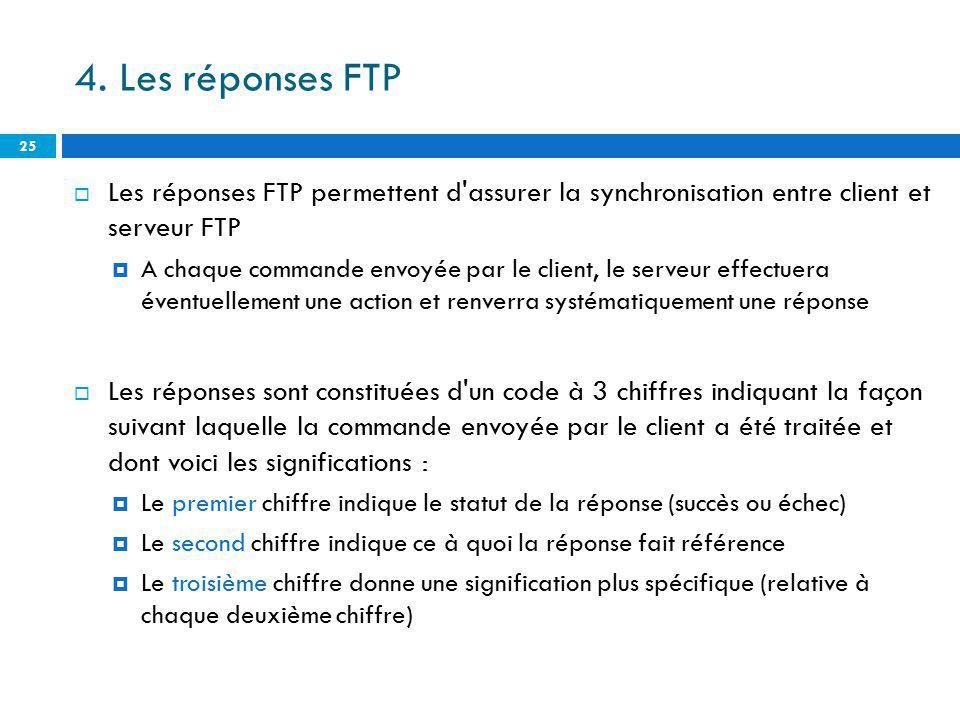 4. Les réponses FTP Les réponses FTP permettent d'assurer la synchronisation entre client et serveur FTP A chaque commande envoyée par le client, le s