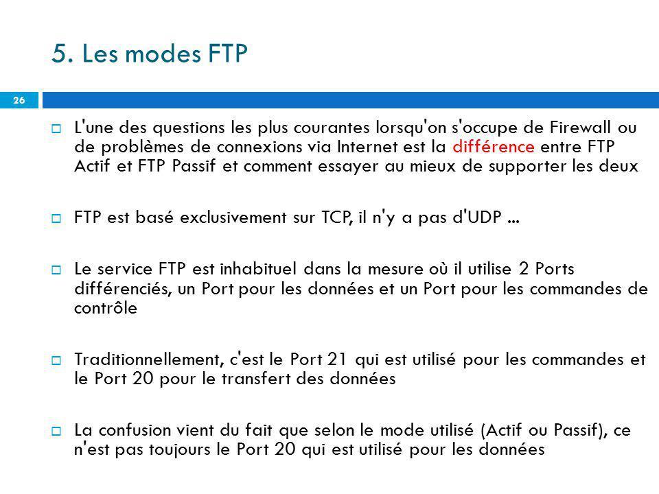 5. Les modes FTP L'une des questions les plus courantes lorsqu'on s'occupe de Firewall ou de problèmes de connexions via Internet est la différence en