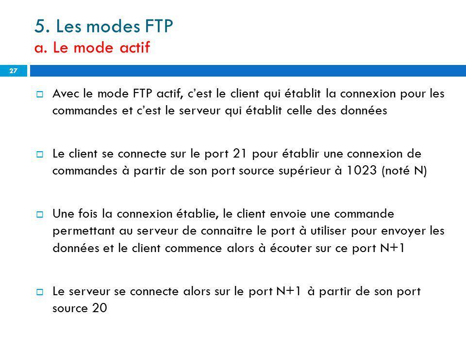 Avec le mode FTP actif, cest le client qui établit la connexion pour les commandes et cest le serveur qui établit celle des données Le client se conne