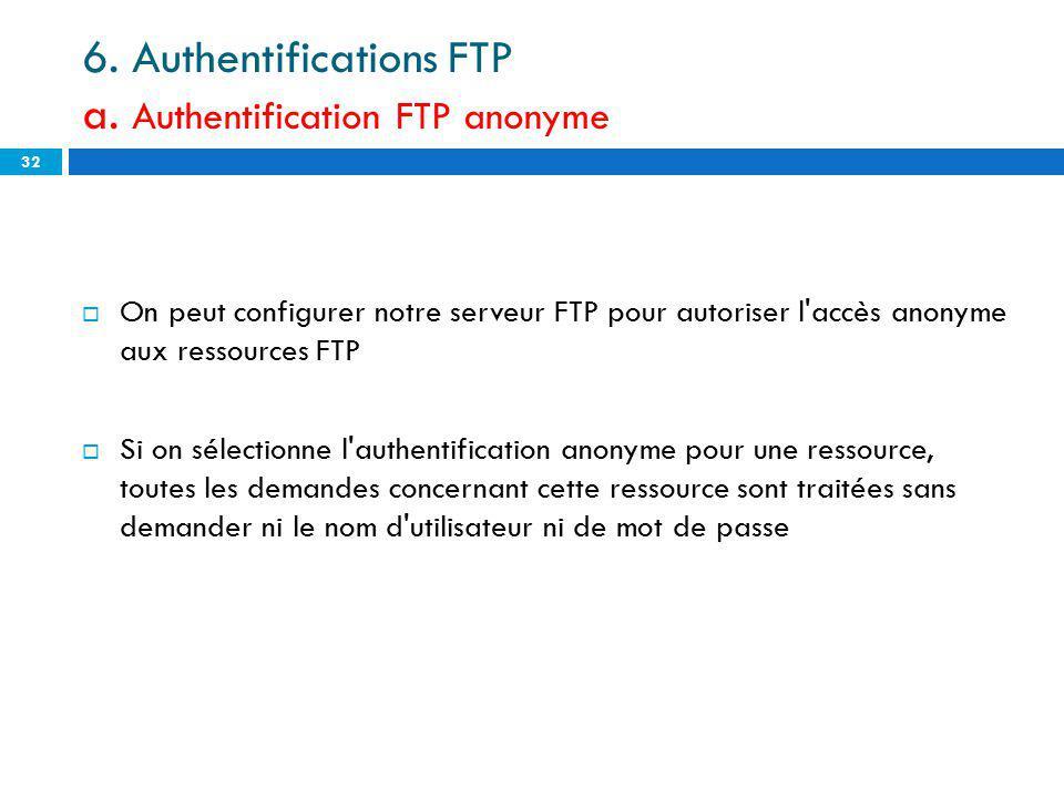 6. Authentifications FTP a. Authentification FTP anonyme On peut configurer notre serveur FTP pour autoriser l'accès anonyme aux ressources FTP Si on