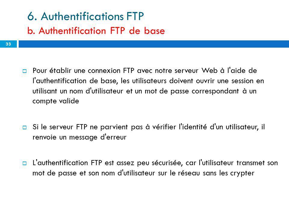 Pour établir une connexion FTP avec notre serveur Web à l'aide de l'authentification de base, les utilisateurs doivent ouvrir une session en utilisant