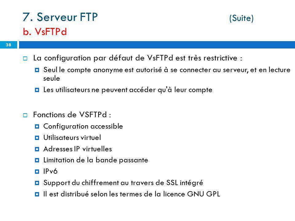 La configuration par défaut de VsFTPd est très restrictive : Seul le compte anonyme est autorisé à se connecter au serveur, et en lecture seule Les ut