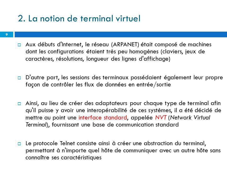2. La notion de terminal virtuel Aux débuts d'Internet, le réseau (ARPANET) était composé de machines dont les configurations étaient très peu homogèn