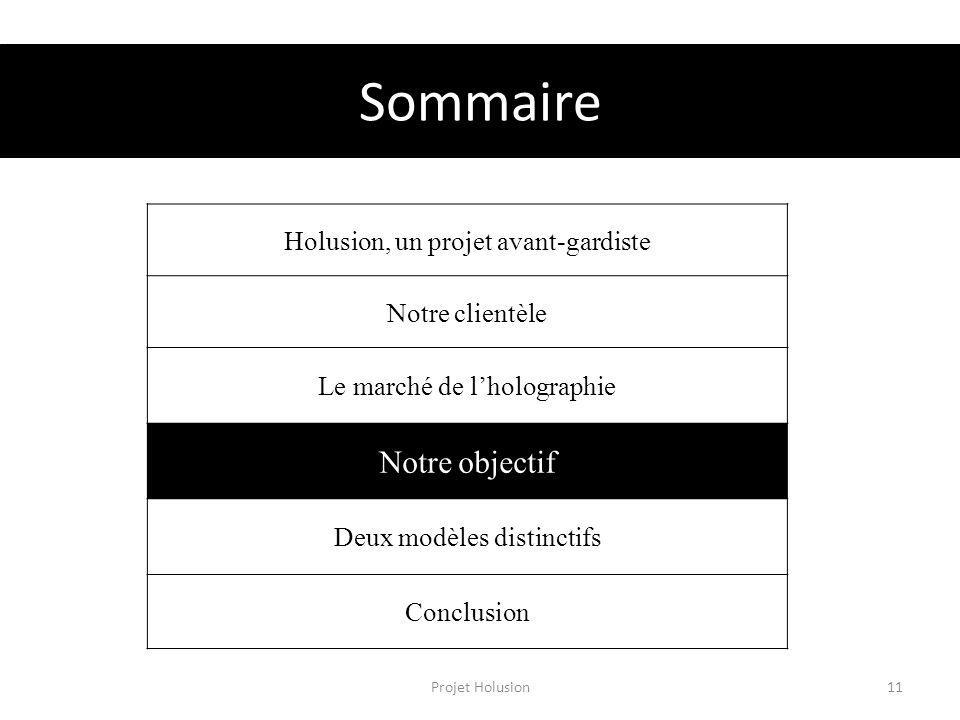 Sommaire Projet Holusion11 Holusion, un projet avant-gardiste Notre clientèle Le marché de lholographie Notre objectif Deux modèles distinctifs Conclusion