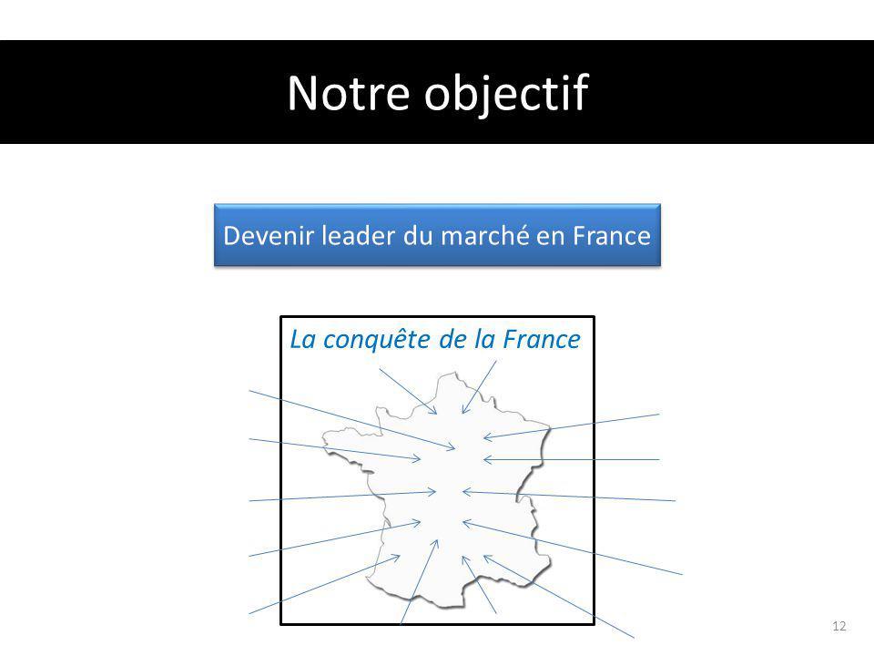 Un production et une distribution contrôlée Notre objectif La conquête de la France Devenir leader du marché en France 12