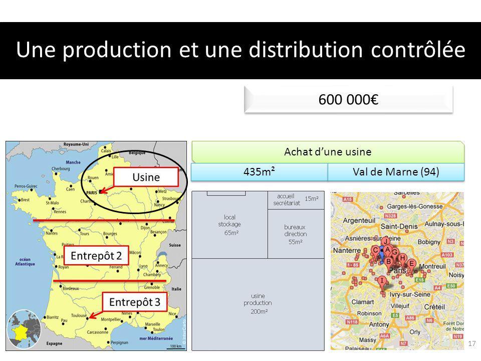 Une production et une distribution contrôlée Achat dune usine 600 000 435m² Val de Marne (94) 17