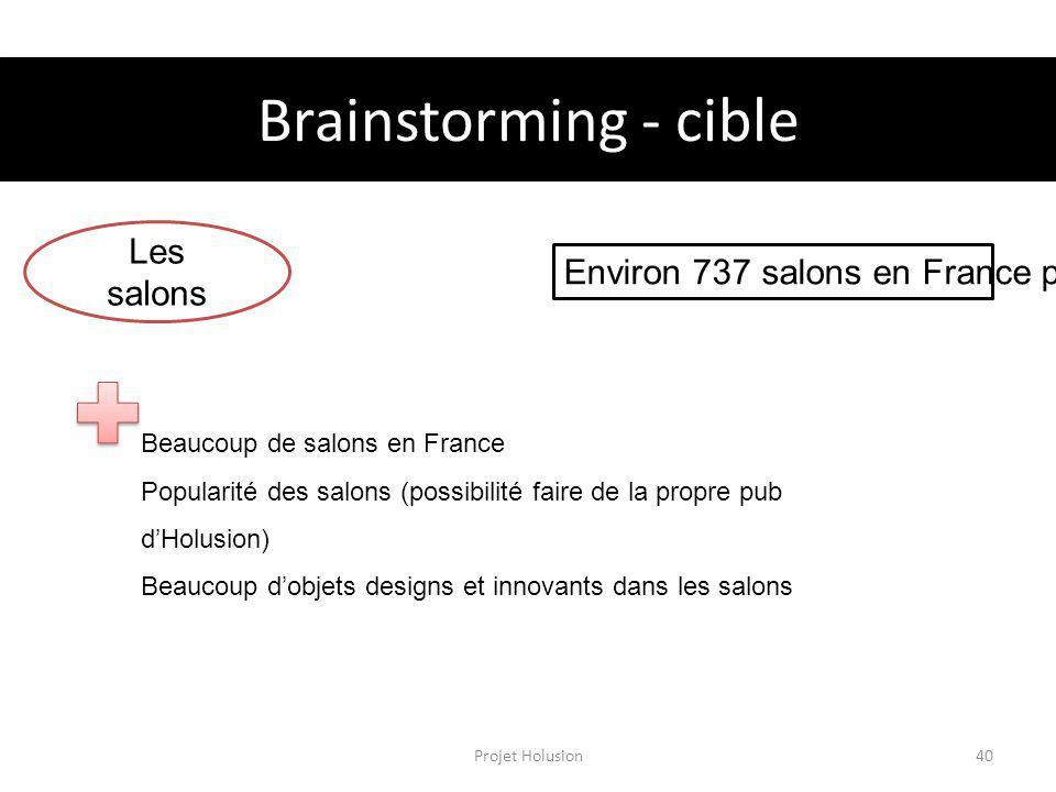 Brainstorming - cible Projet Holusion40 Les salons Environ 737 salons en France par an Beaucoup de salons en France Popularité des salons (possibilité faire de la propre pub dHolusion) Beaucoup dobjets designs et innovants dans les salons