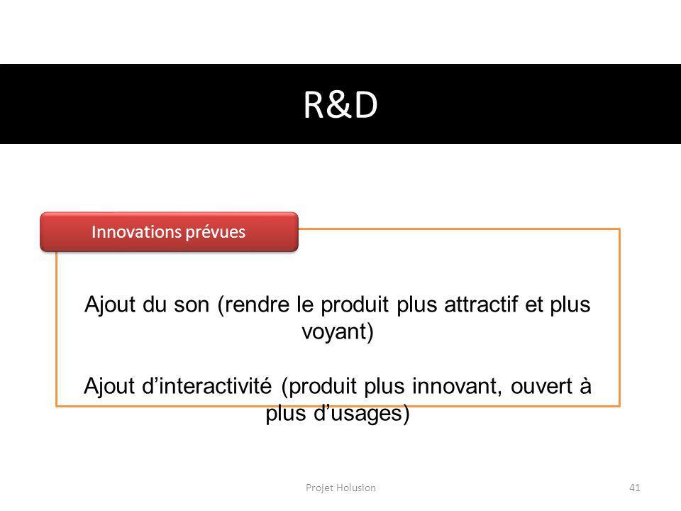 R&D Innovations prévues Projet Holusion41 Ajout du son (rendre le produit plus attractif et plus voyant) Ajout dinteractivité (produit plus innovant, ouvert à plus dusages)