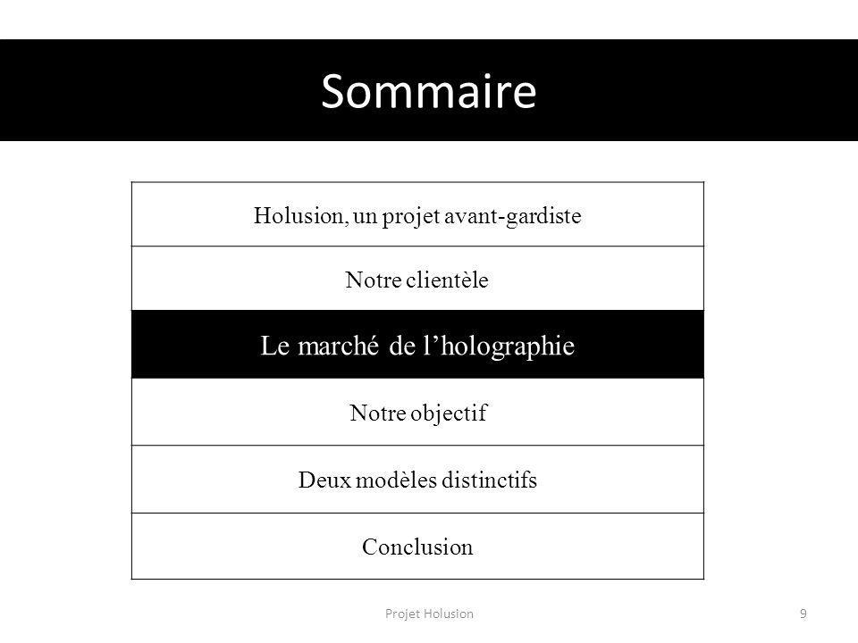 Sommaire Projet Holusion9 Holusion, un projet avant-gardiste Notre clientèle Le marché de lholographie Notre objectif Deux modèles distinctifs Conclusion