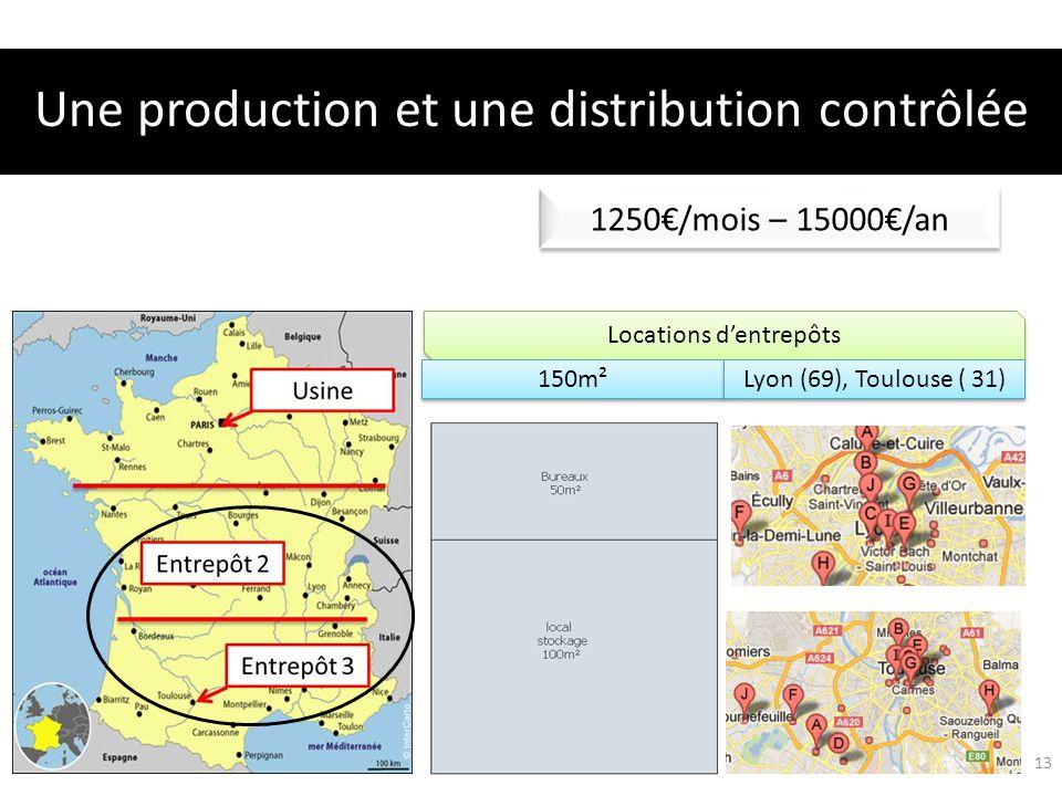 Une production et une distribution contrôlée 1250/mois – 15000/an Locations dentrepôts 150m² Lyon (69), Toulouse ( 31) 13