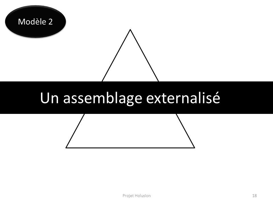 Modèle 2 Un assemblage externalisé Projet Holusion18