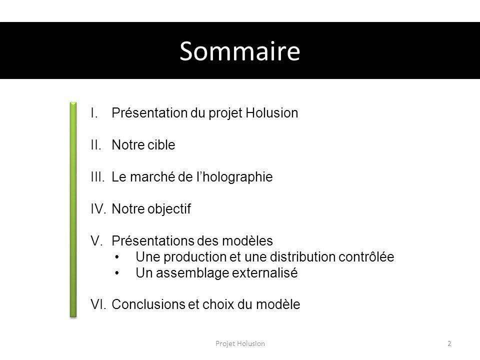 Sommaire Projet Holusion2 I.Présentation du projet Holusion II.Notre cible III.Le marché de lholographie IV.Notre objectif V.Présentations des modèles