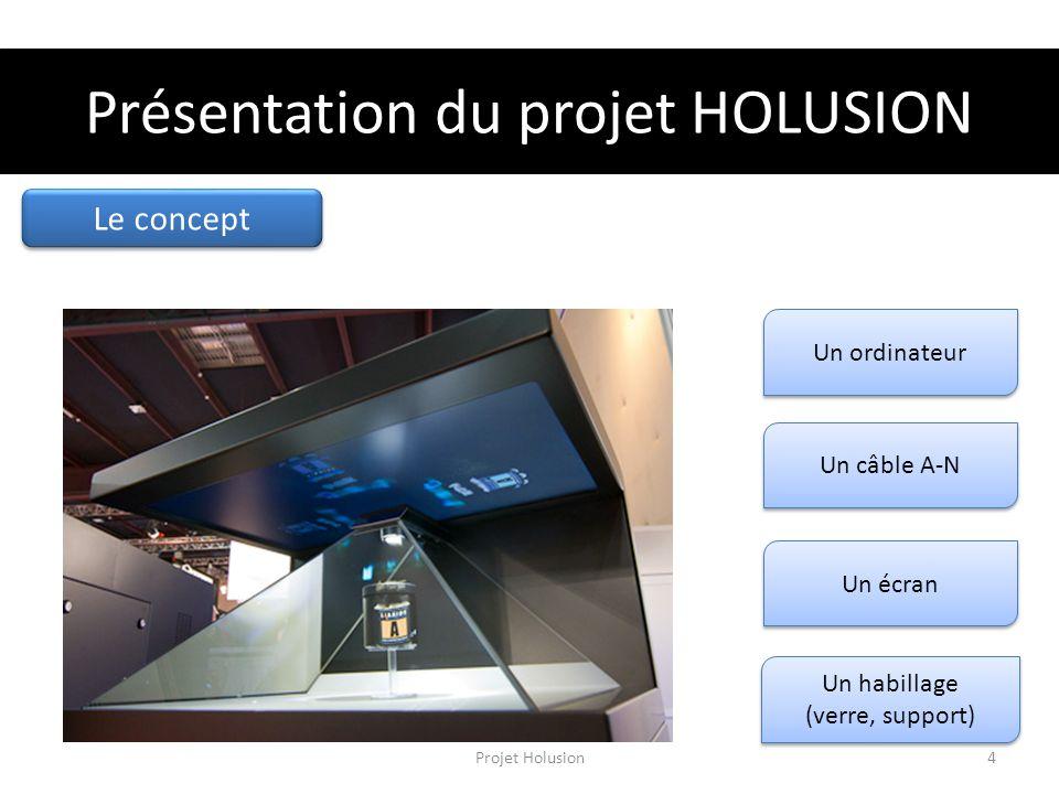 Présentation du projet HOLUSION Le concept Un ordinateur Un câble A-N Un écran Un habillage (verre, support) Un habillage (verre, support) Projet Holu