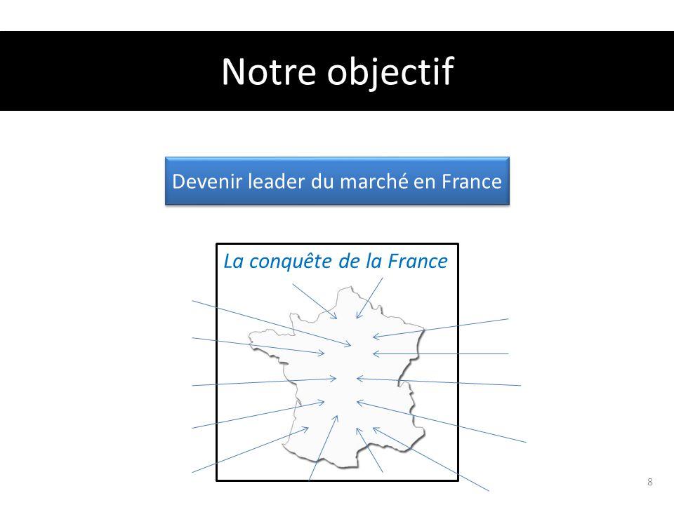 Un production et une distribution contrôlée Notre objectif La conquête de la France Devenir leader du marché en France 8