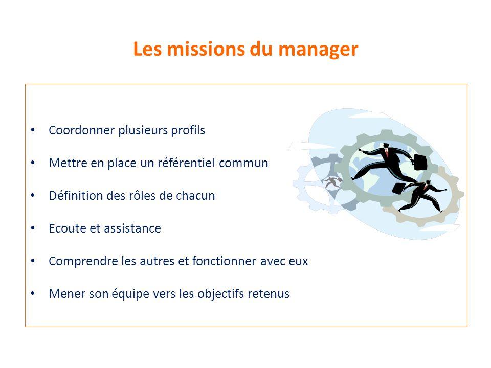 Les missions du manager Coordonner plusieurs profils Mettre en place un référentiel commun Définition des rôles de chacun Ecoute et assistance Compren