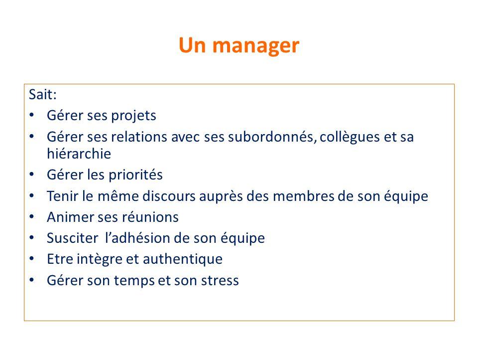 Un manager Sait: Gérer ses projets Gérer ses relations avec ses subordonnés, collègues et sa hiérarchie Gérer les priorités Tenir le même discours aup