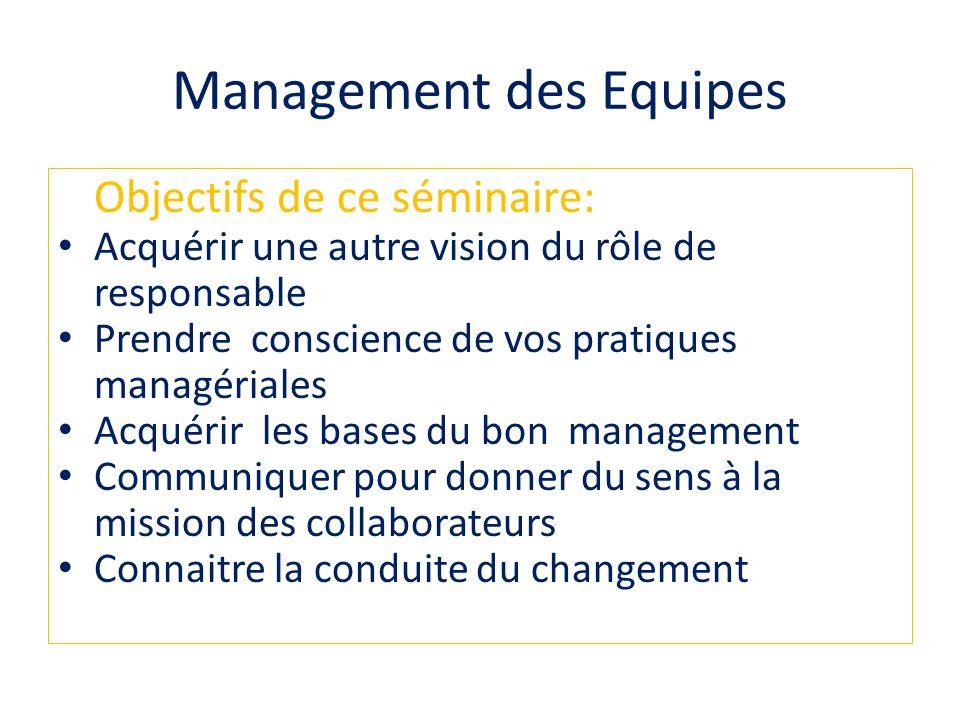 Management des Equipes Objectifs de ce séminaire: Acquérir une autre vision du rôle de responsable Prendre conscience de vos pratiques managériales Ac