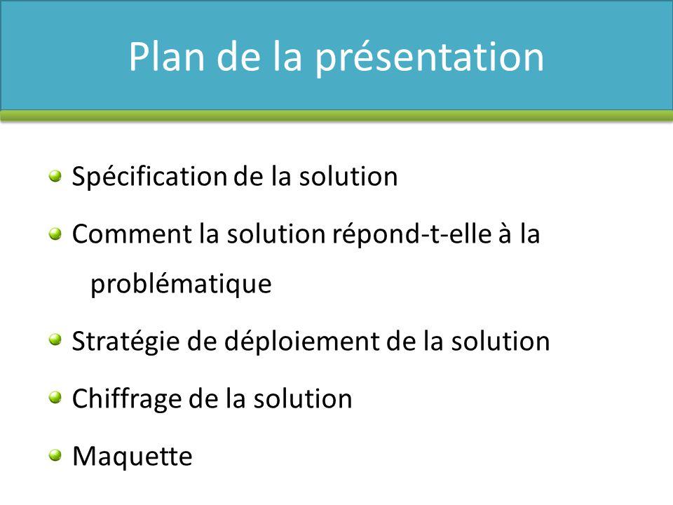 La solution : lutilisation du CMS DRUPAL7 Approche de développement basée sur l ajout de modules Spécification de la solution