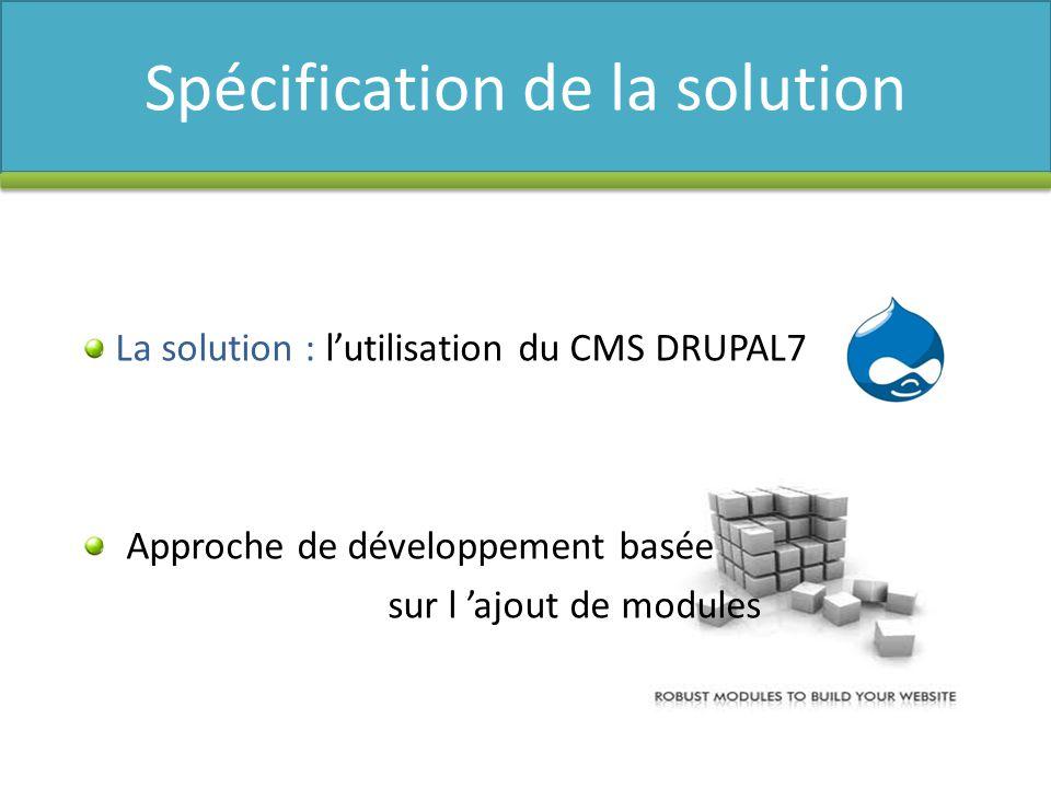 Les atouts de lutilisation de DRUPAL : Flexibilité & interopérabilité Performance & robustesse Plus de sécurité Une grande communauté sur le web CMS gratuit Spécification de la solution