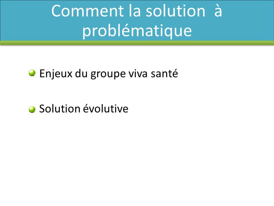 Logiciels existants Avantages et inconvénients Outlook, lotus Utilisation dun CMS (programmation assistée) Comment la solution à problématique