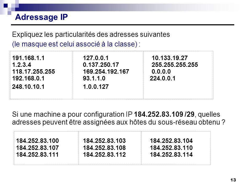 Adressage IP Expliquez les particularités des adresses suivantes (le masque est celui associé à la classe) : 191.168.1.1 127.0.0.1 10.133.19.27 1.2.3.