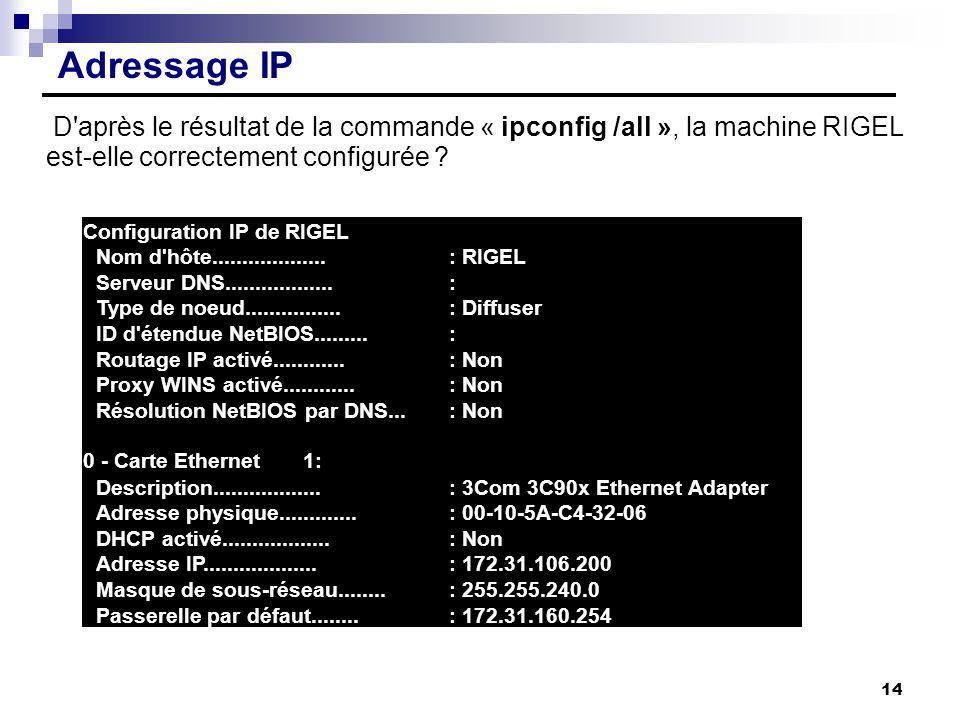 Adressage IP D'après le résultat de la commande « ipconfig /all », la machine RIGEL est-elle correctement configurée ? Configuration IP de RIGEL Nom d