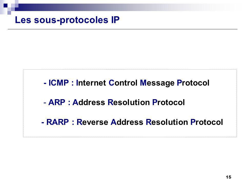 - ICMP : Internet Control Message Protocol - ARP : Address Resolution Protocol - RARP : Reverse Address Resolution Protocol Les sous-protocoles IP 15