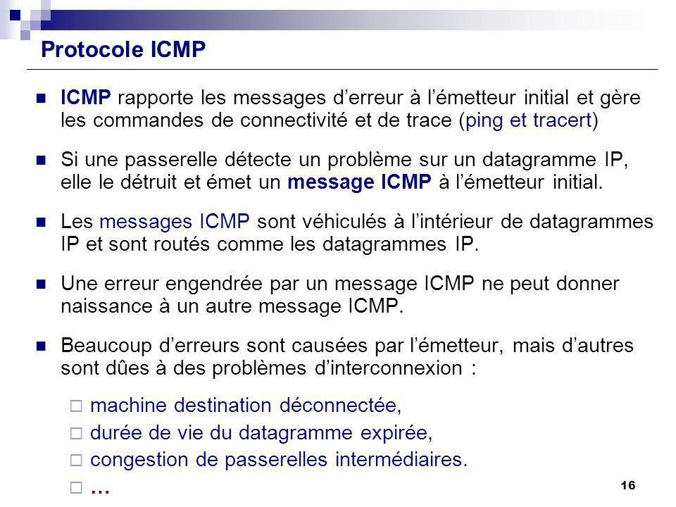 Protocole ICMP ICMP rapporte les messages derreur à lémetteur initial et gère les commandes de connectivité et de trace (ping et tracert) Si une passe