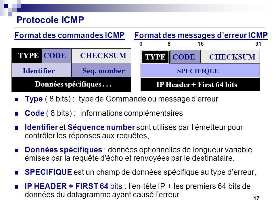 Protocole ICMP Format des commandes ICMP Format des messages derreur ICMP Type ( 8 bits) : type de Commande ou message derreur Code ( 8 bits) : inform